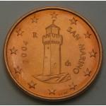 SAN MARINO 1 Cent 2004
